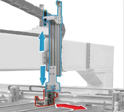 Авто-позиционирование прижимов пильного центра с ЧПУ с MASTER.CUT, производство Bacci Италия