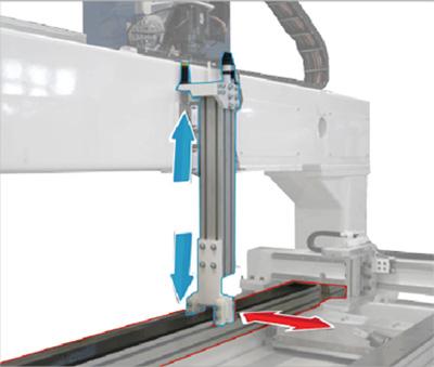 Авто-позиционирование суппортов пильного центра с ЧПУ с MASTER.CUT, производство Bacci Италия