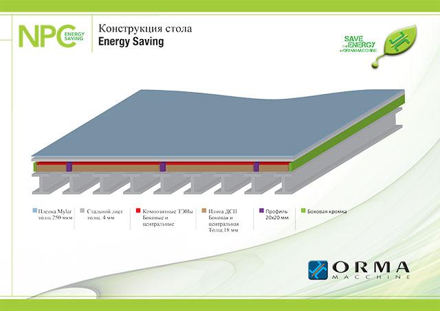 Конструкция стола пресса NPC Energy Saving, производство Ormamacchine Италия