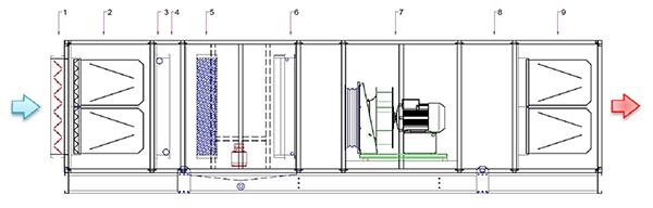 Компоновка гиперфильтра Биланчелли - карусельная установка ручной окраски, сушки и шлифовки для нестандартных деталей и малых партий