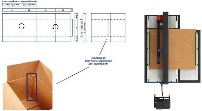 Внутренний вертикальный клапан для склеивания Panotec FLEXOGLUER (Италия)