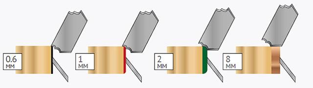 Мультирадиусные инструменты для быстрого перехода с кромки одной толщины на другую