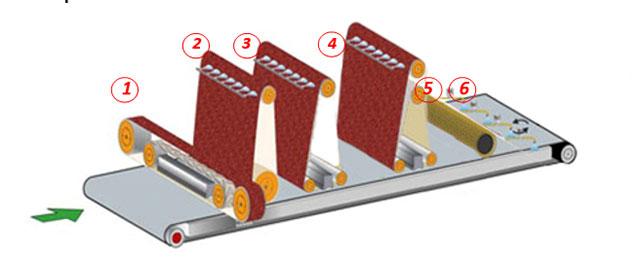 Общая компоновка шлифовального станка для грунта S7 XCTT 1350, производство Costa Levigatrici(Италия)