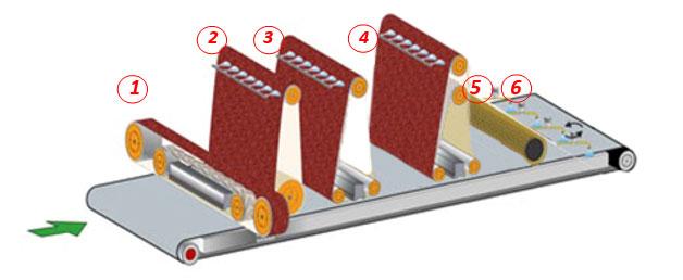 Общая компоновка шлифовального станка для грунта Topsand 2000 1350 M4, производство DMC (Италия)