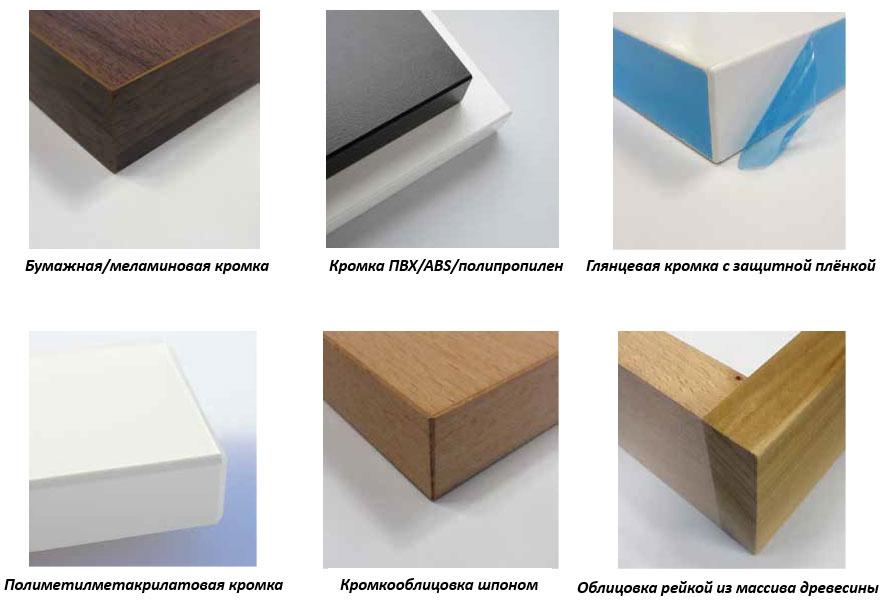 Типы кромок для мебельного производства