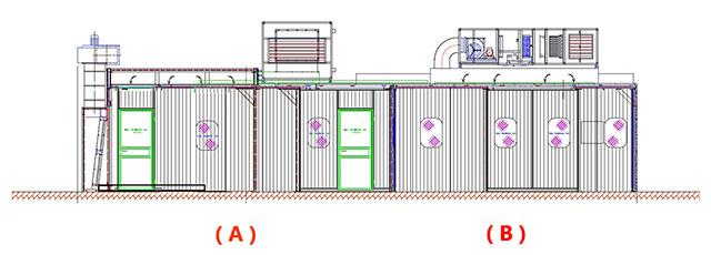 Кабина избыточного давления робота  в комплекте с сушильной секцией под избыточным давлением автоматического робота окраски распылением для дверей, производство Giardina Group Италия