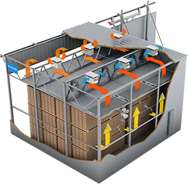 Принцип работы сушильной камеры ICD, производство Incomac (Италия)