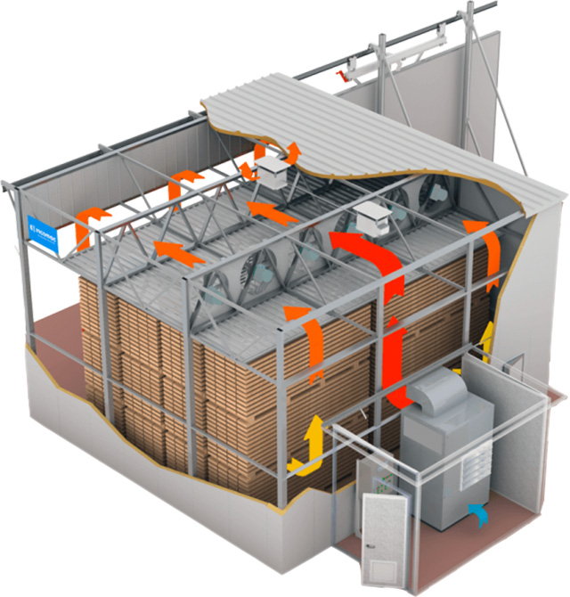 Принцип работы сушильной камеры с системой теплового насоса MAC, производство Incomac (Италия)
