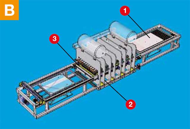 Рабочий цикл пресса AUTOMATION 3 TRAYS, производство ORMA Macchine (Италия)