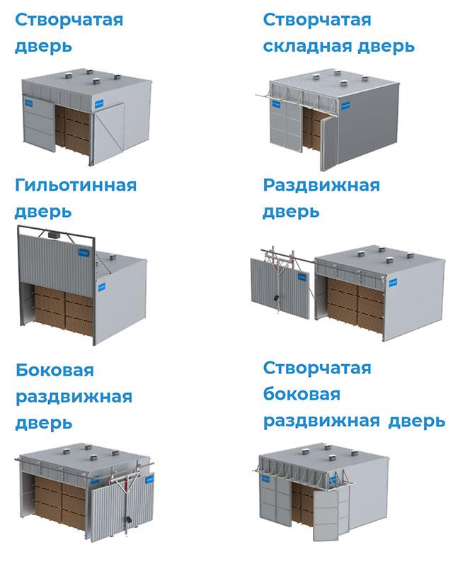 Типы дверей сушильной камеры ICD, производство Incomac (Италия)